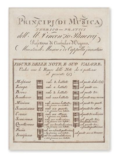 Postkarte, Principa de Musica