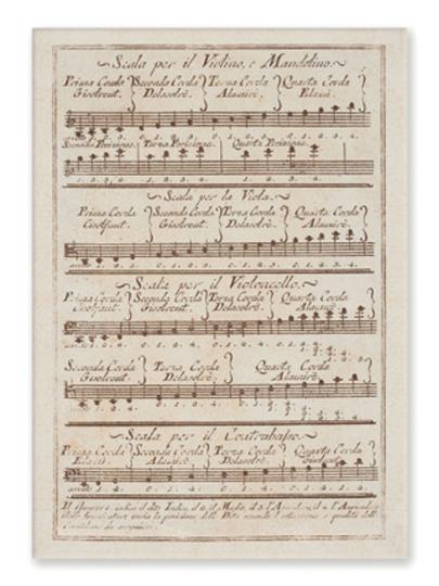 Postkarte, Scalo Violino